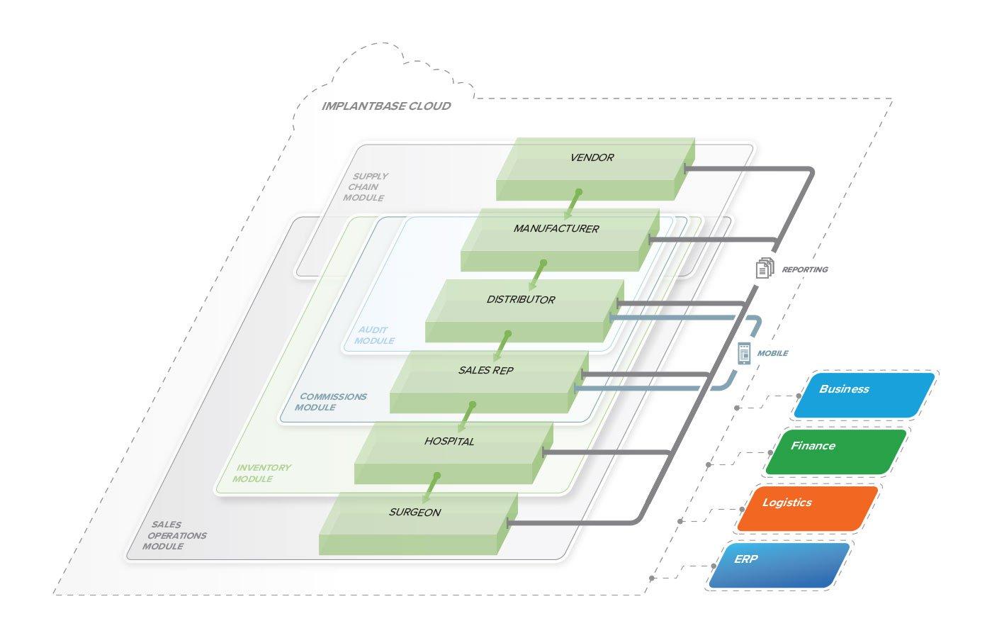 IB-Platform-v2.1.jpg